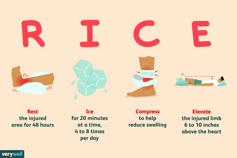 Rice Method